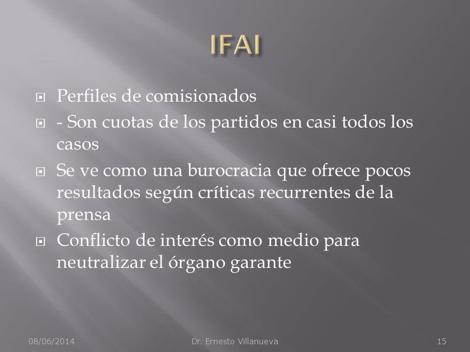 IFAI Perfiles de comisionados