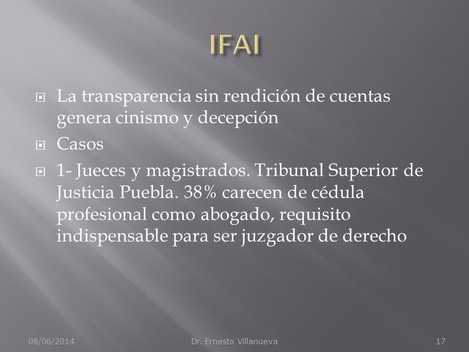 IFAI La transparencia sin rendición de cuentas genera cinismo y decepción. Casos.
