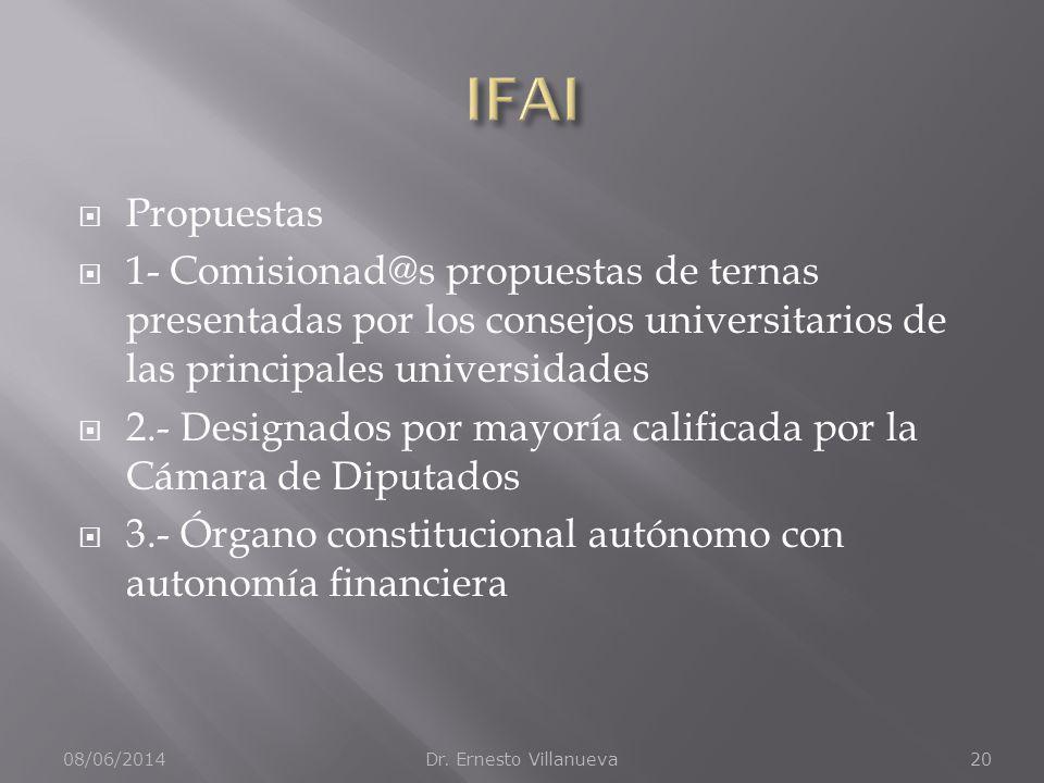 IFAI Propuestas. 1- Comisionad@s propuestas de ternas presentadas por los consejos universitarios de las principales universidades.