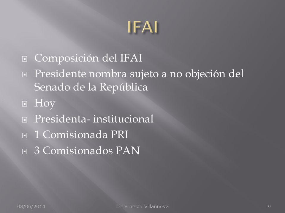 IFAI Composición del IFAI