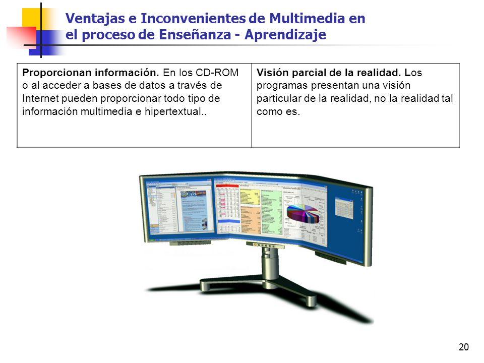 Ventajas e Inconvenientes de Multimedia en el proceso de Enseñanza - Aprendizaje