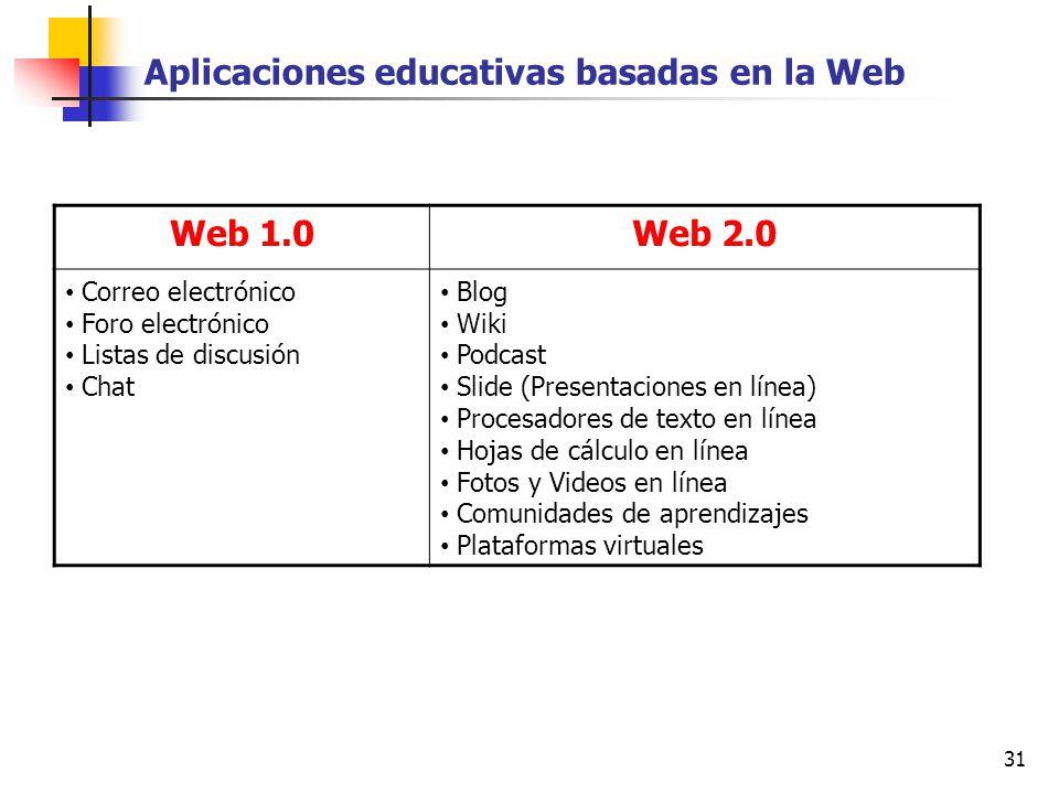 Aplicaciones educativas basadas en la Web