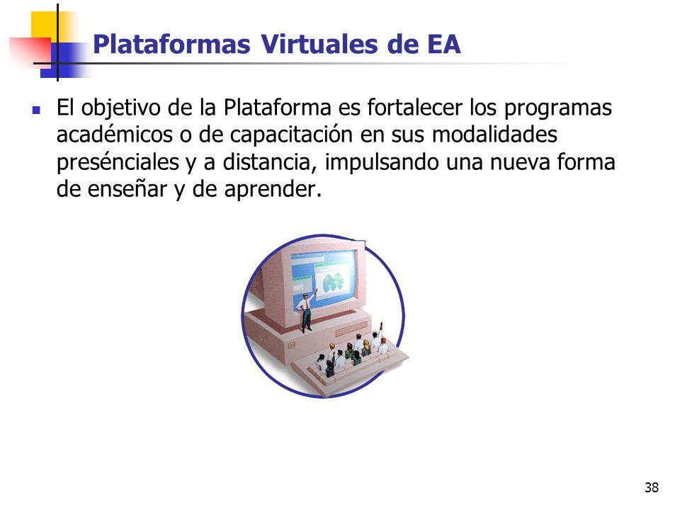 Plataformas Virtuales de EA