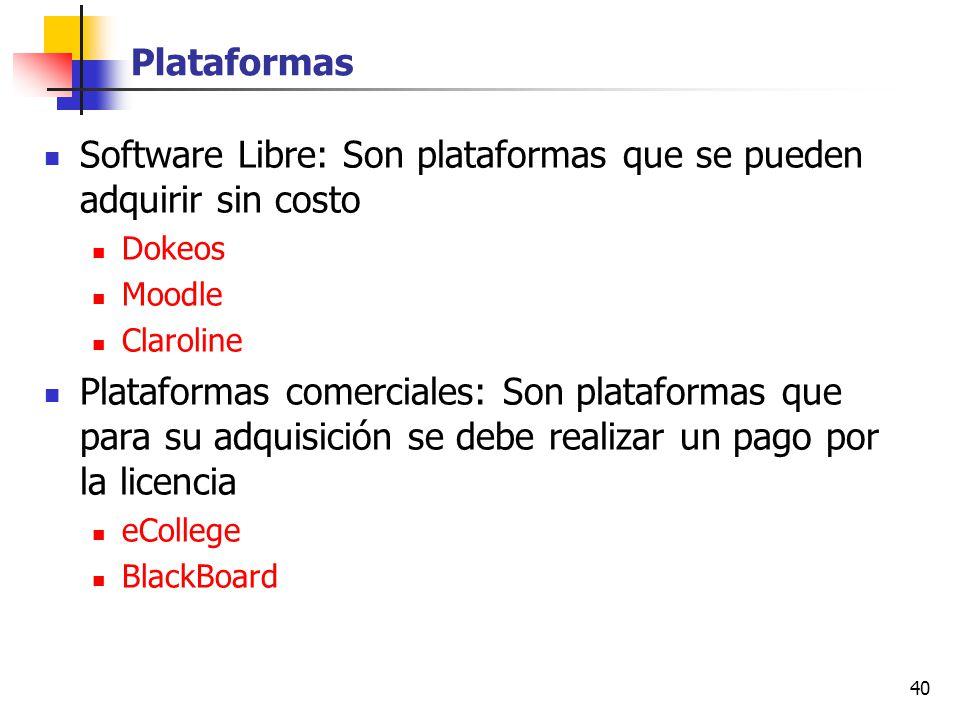 Software Libre: Son plataformas que se pueden adquirir sin costo