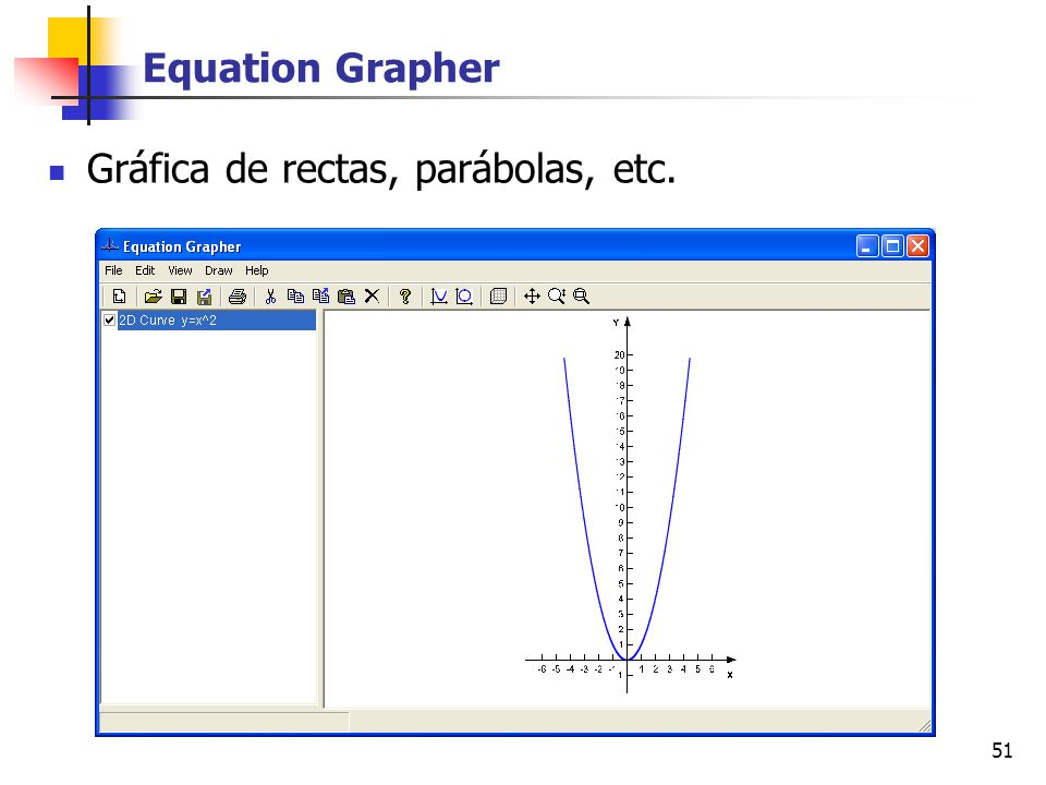 Equation Grapher Gráfica de rectas, parábolas, etc.