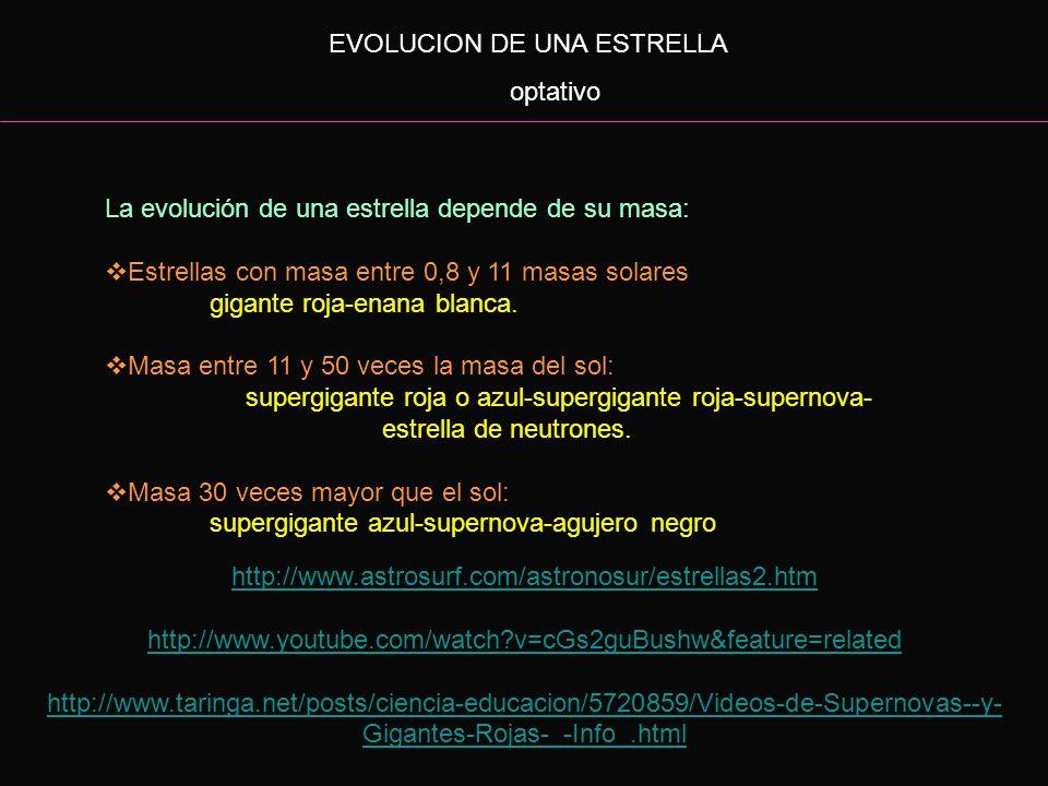 EVOLUCION DE UNA ESTRELLA