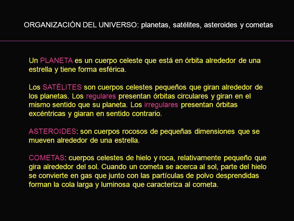 ORGANIZACIÓN DEL UNIVERSO: planetas, satélites, asteroides y cometas