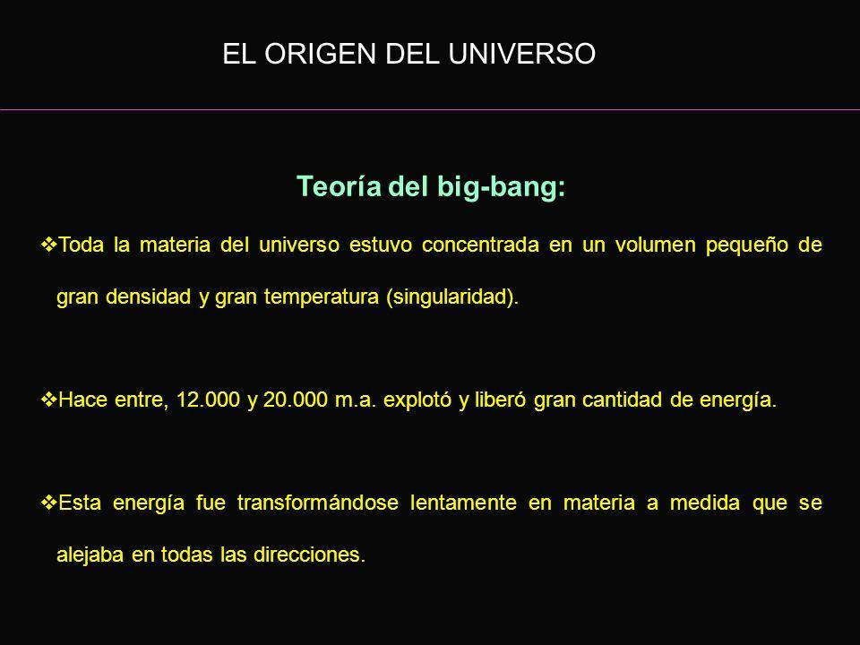 EL ORIGEN DEL UNIVERSO Teoría del big-bang: