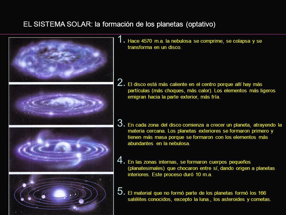 EL SISTEMA SOLAR: la formación de los planetas (optativo)