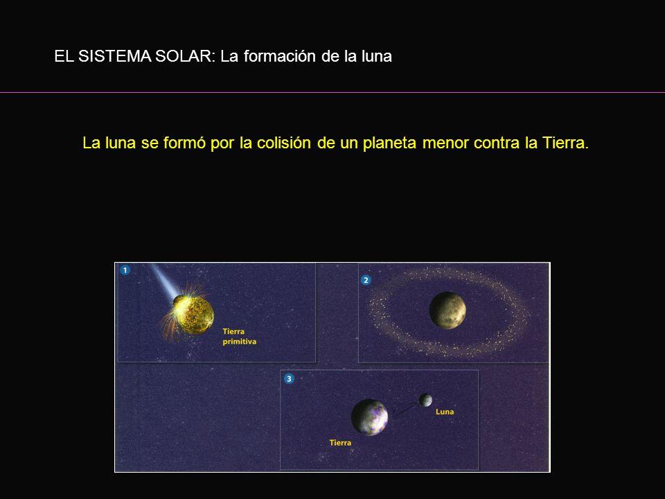 EL SISTEMA SOLAR: La formación de la luna