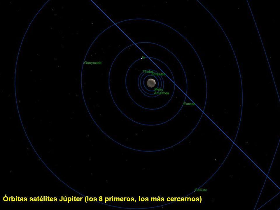 Órbitas satélites Júpiter (los 8 primeros, los más cercarnos)