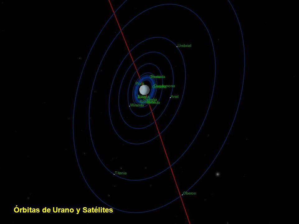 Órbitas de Urano y Satélites