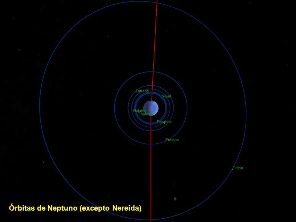 Órbitas de Neptuno (excepto Nereida)