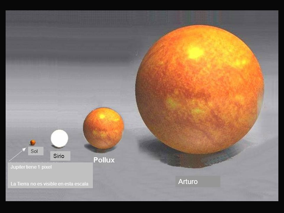 Arturo Sirio Sol Jupiter tiene 1 pixel