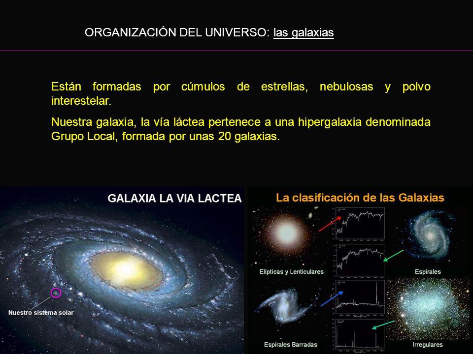 ORGANIZACIÓN DEL UNIVERSO: las galaxias
