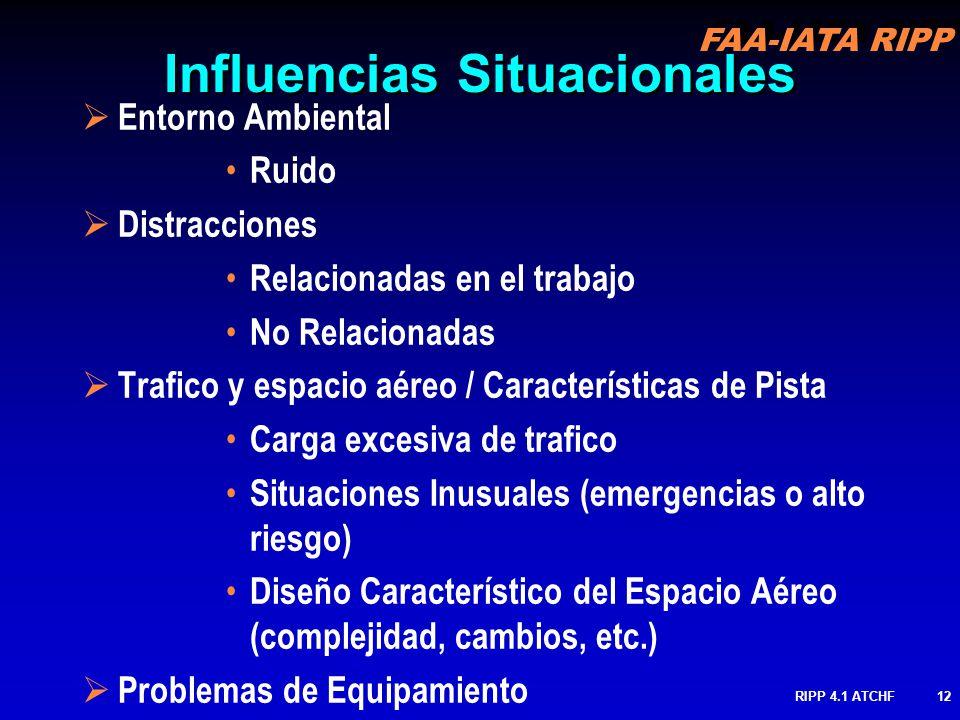 Influencias Situacionales
