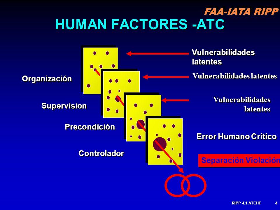 HUMAN FACTORES -ATC Vulnerabilidades latentes