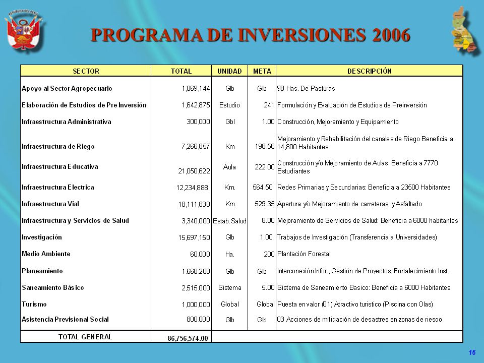 PROGRAMA DE INVERSIONES 2006