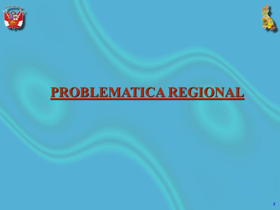 PROBLEMATICA REGIONAL