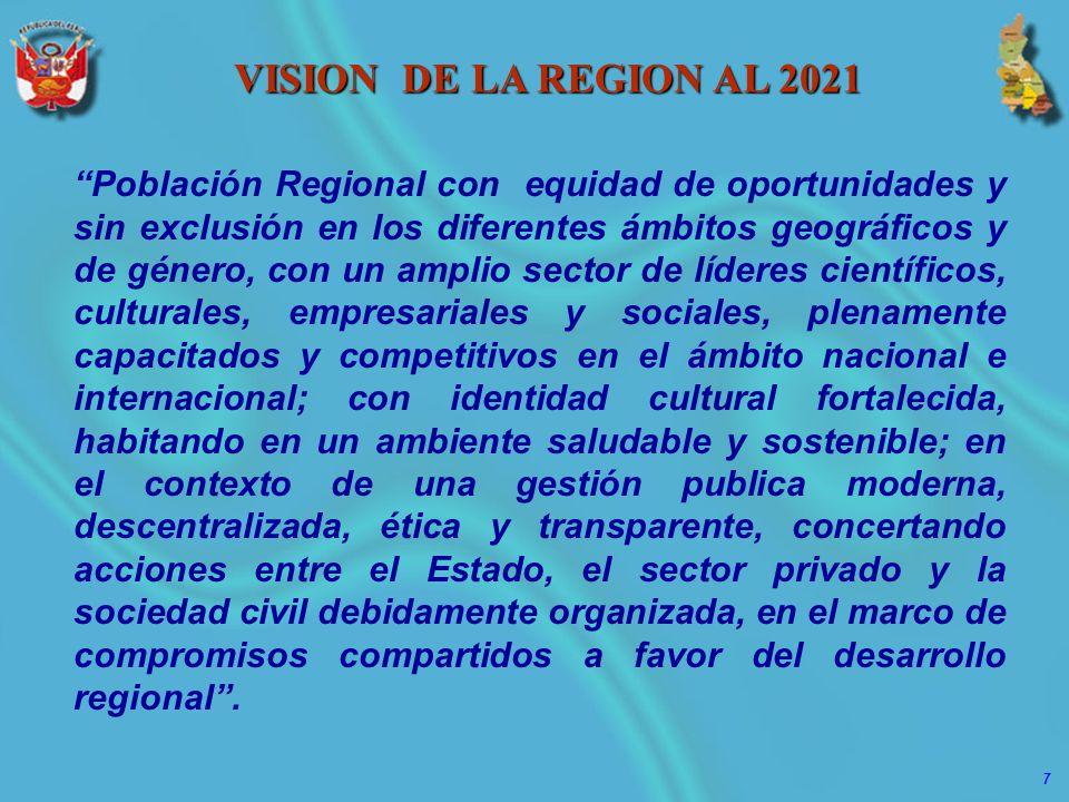 VISION DE LA REGION AL 2021