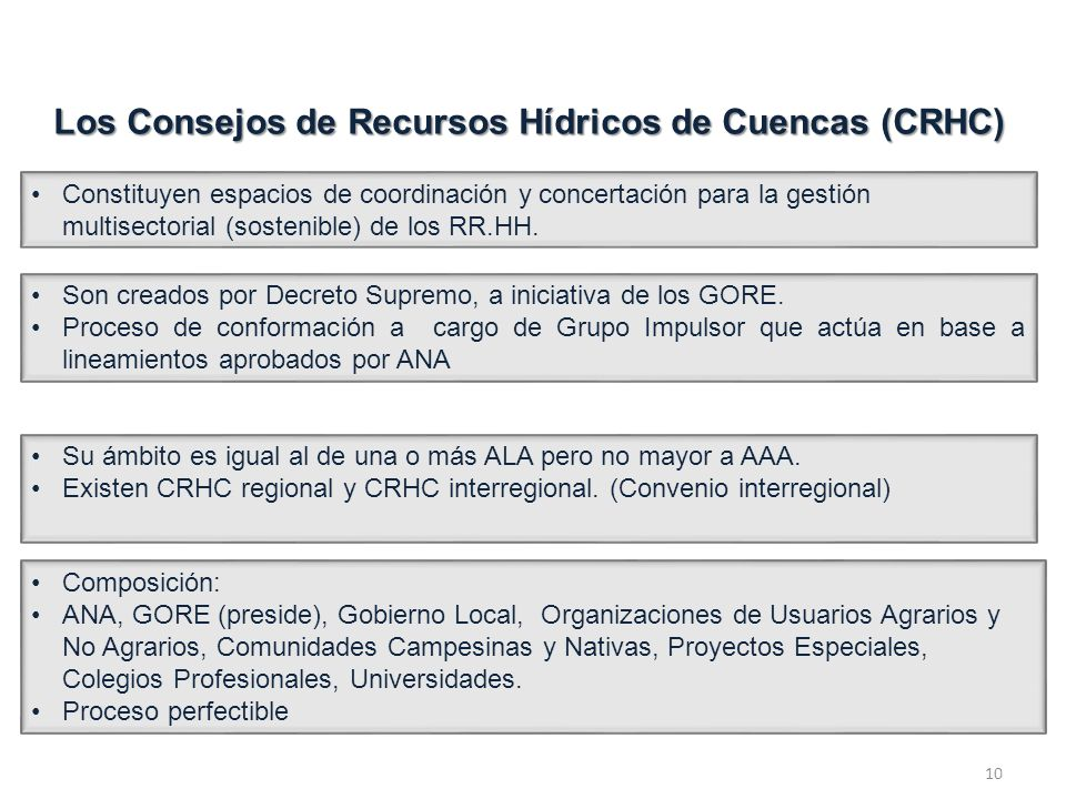 Los Consejos de Recursos Hídricos de Cuencas (CRHC)