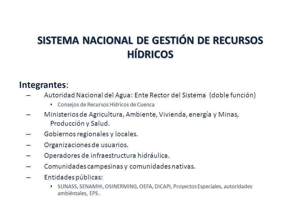SISTEMA NACIONAL DE GESTIÓN DE RECURSOS HÍDRICOS