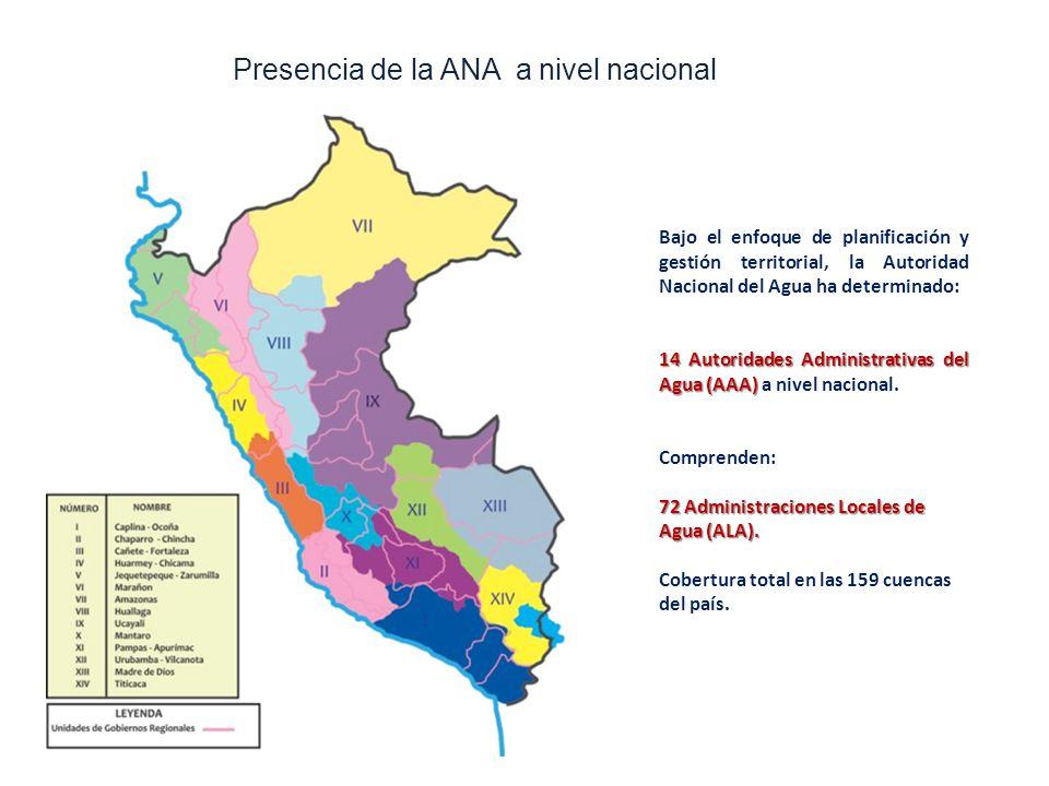 Presencia de la ANA a nivel nacional