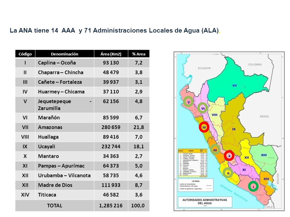 La ANA tiene 14 AAA y 71 Administraciones Locales de Agua (ALA),