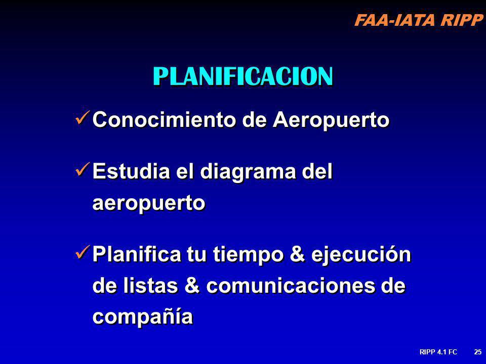 PLANIFICACION Conocimiento de Aeropuerto