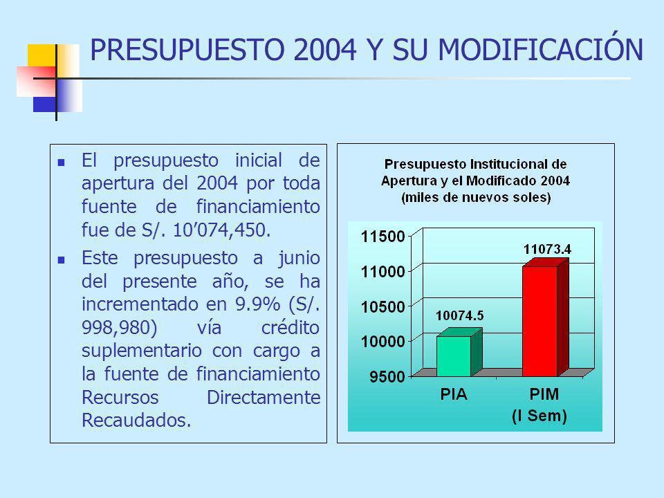 PRESUPUESTO 2004 Y SU MODIFICACIÓN