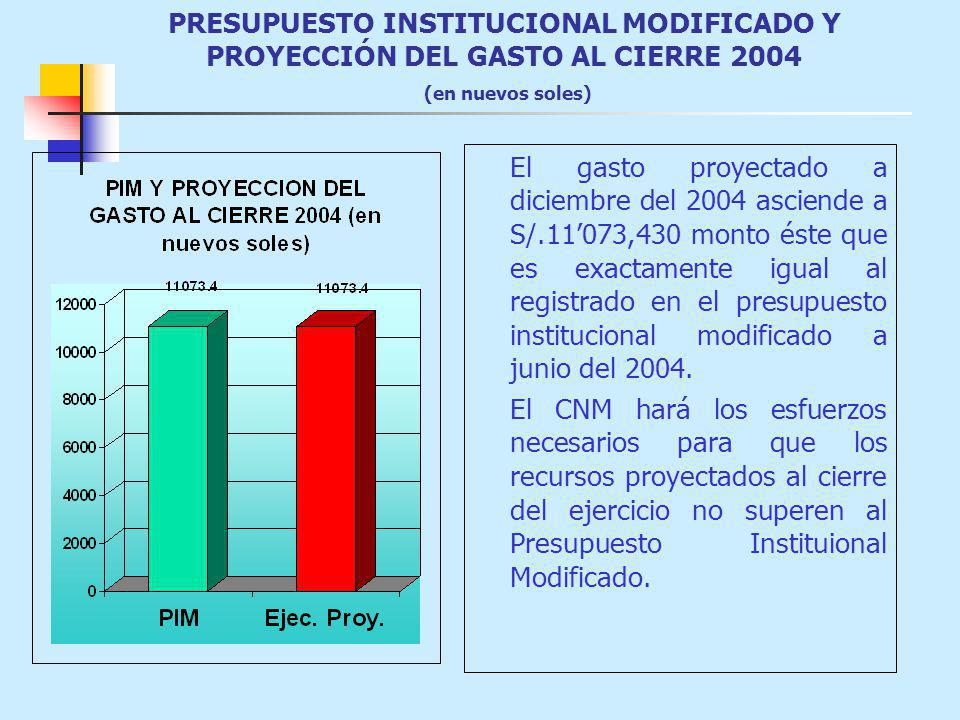 PRESUPUESTO INSTITUCIONAL MODIFICADO Y PROYECCIÓN DEL GASTO AL CIERRE 2004 (en nuevos soles)