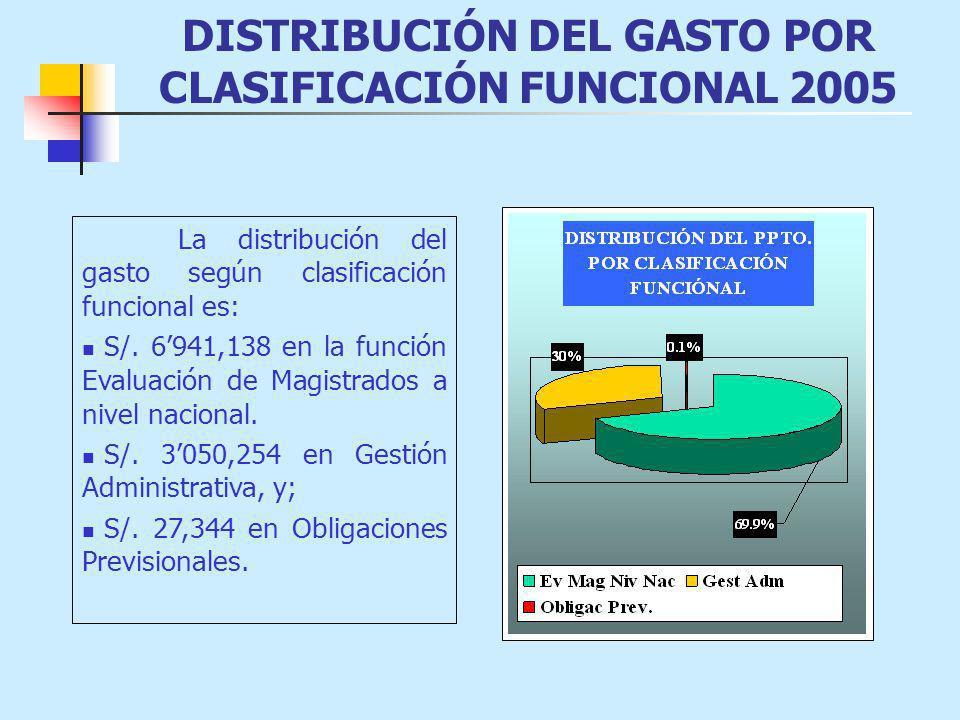DISTRIBUCIÓN DEL GASTO POR CLASIFICACIÓN FUNCIONAL 2005