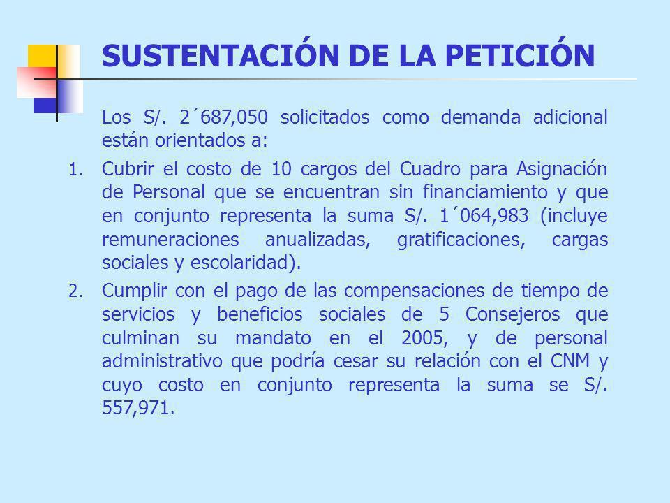 SUSTENTACIÓN DE LA PETICIÓN