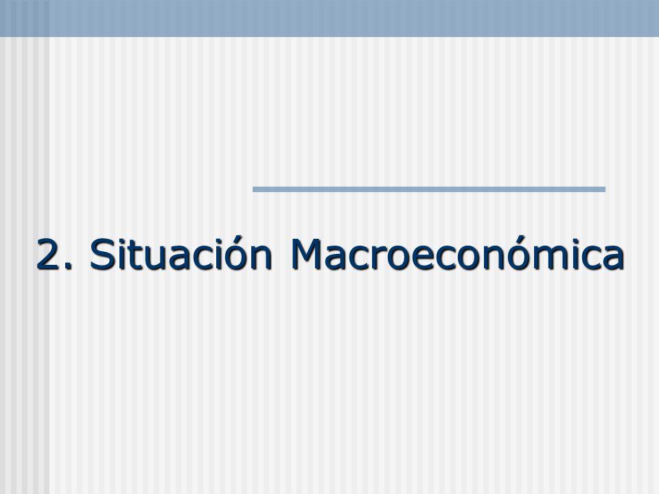 2. Situación Macroeconómica