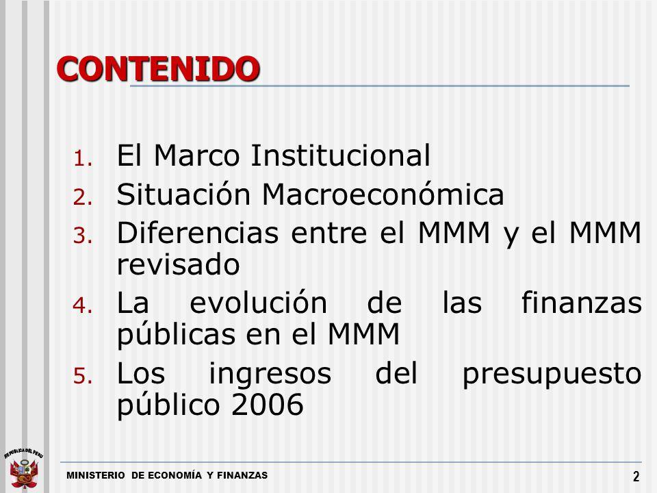 CONTENIDO El Marco Institucional Situación Macroeconómica