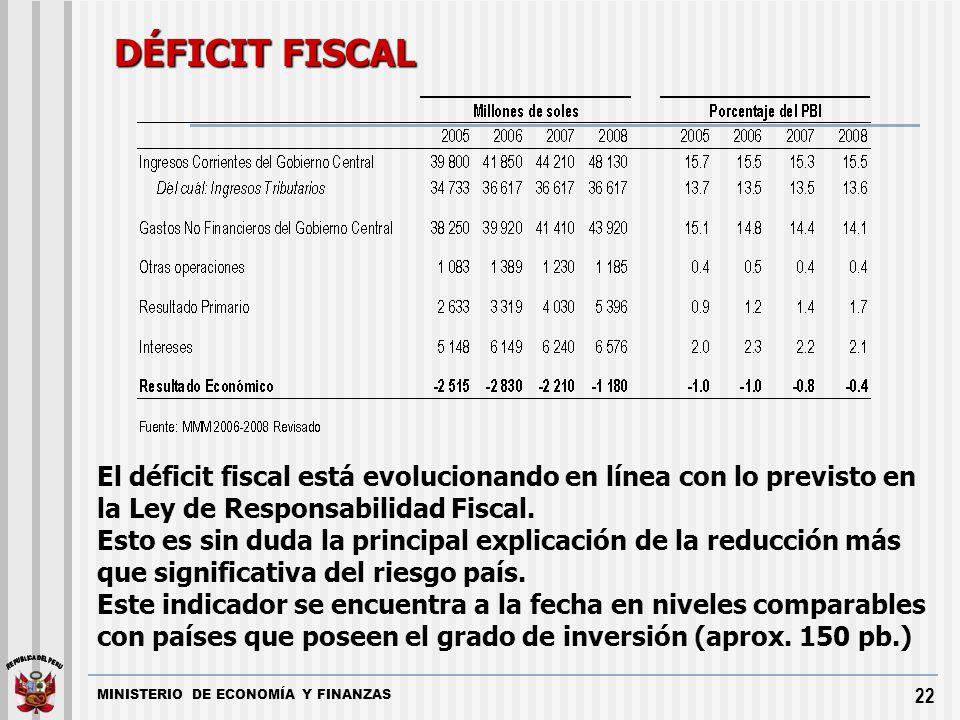 DÉFICIT FISCAL El déficit fiscal está evolucionando en línea con lo previsto en la Ley de Responsabilidad Fiscal.