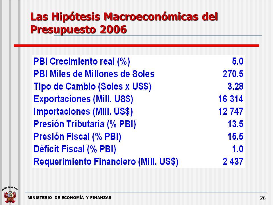 Las Hipótesis Macroeconómicas del Presupuesto 2006