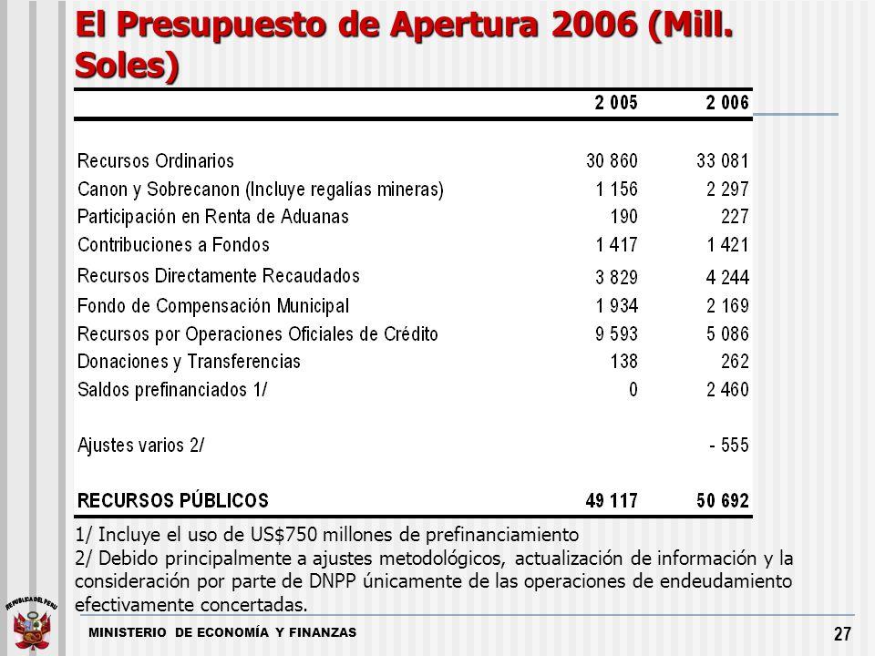 El Presupuesto de Apertura 2006 (Mill. Soles)
