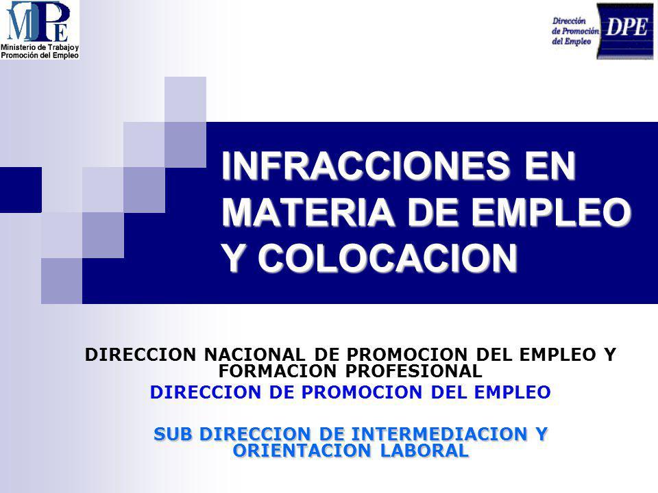 INFRACCIONES EN MATERIA DE EMPLEO Y COLOCACION