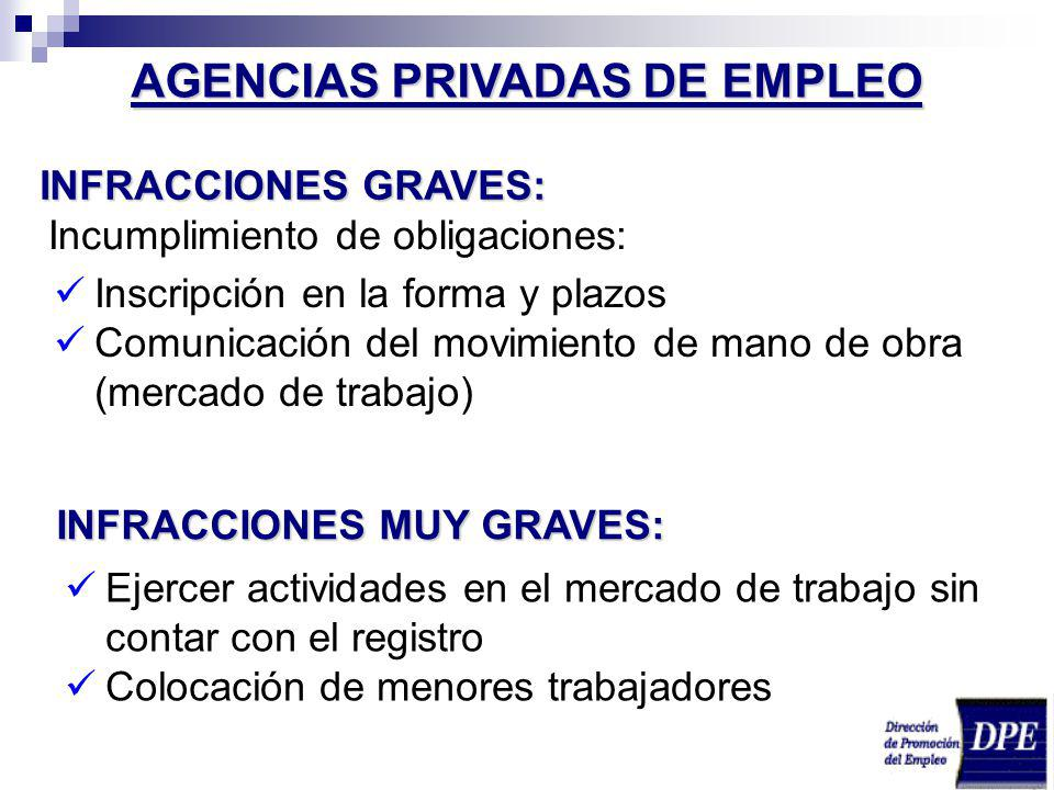 AGENCIAS PRIVADAS DE EMPLEO