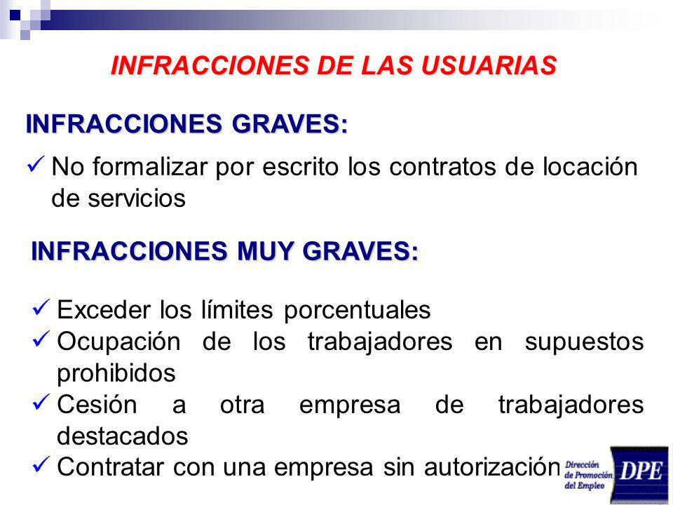 INFRACCIONES DE LAS USUARIAS