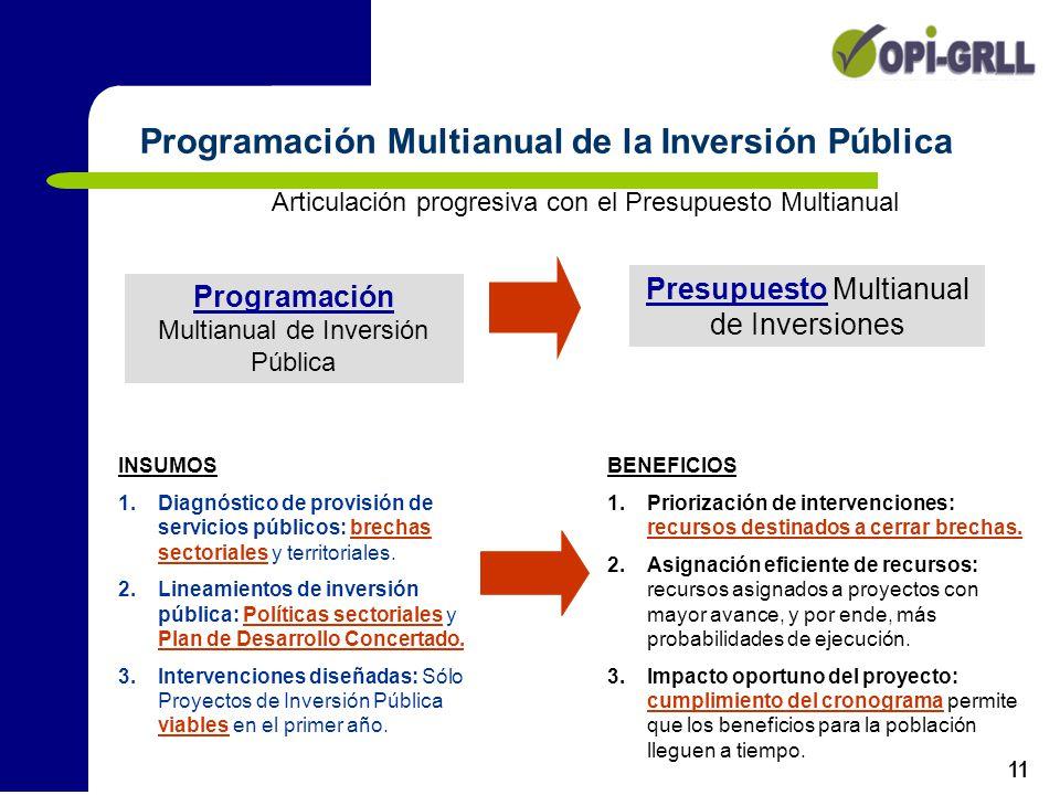 Programación Multianual de la Inversión Pública
