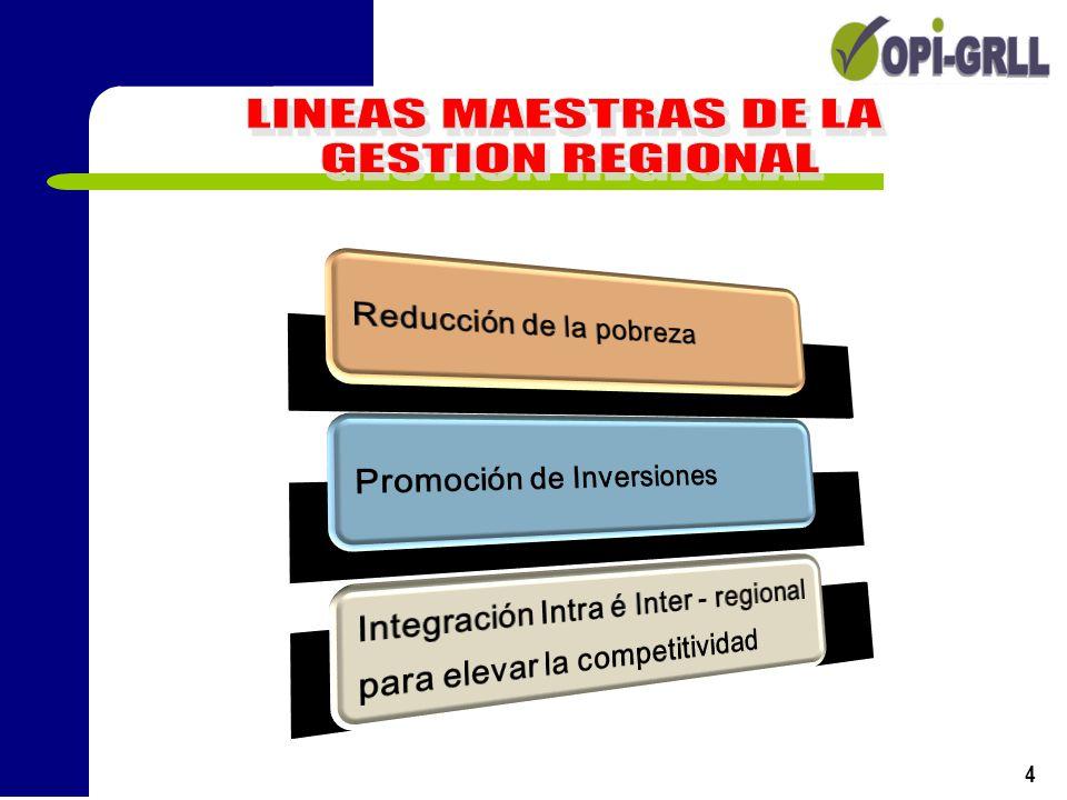 LINEAS MAESTRAS DE LA GESTION REGIONAL Reducción de la pobreza