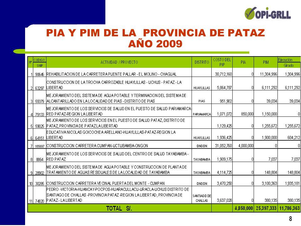 PIA Y PIM DE LA PROVINCIA DE PATAZ AÑO 2009