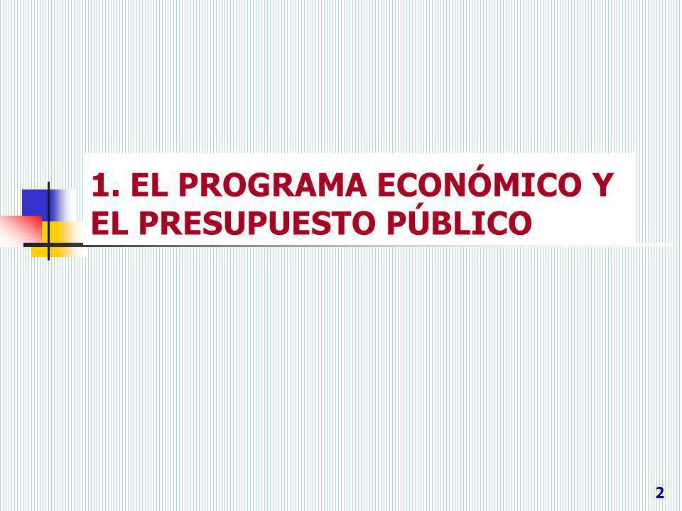 1. EL PROGRAMA ECONÓMICO Y EL PRESUPUESTO PÚBLICO
