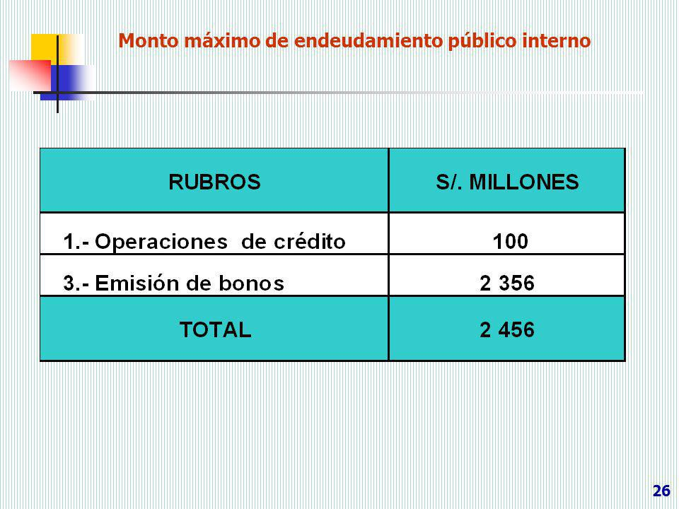 Monto máximo de endeudamiento público interno