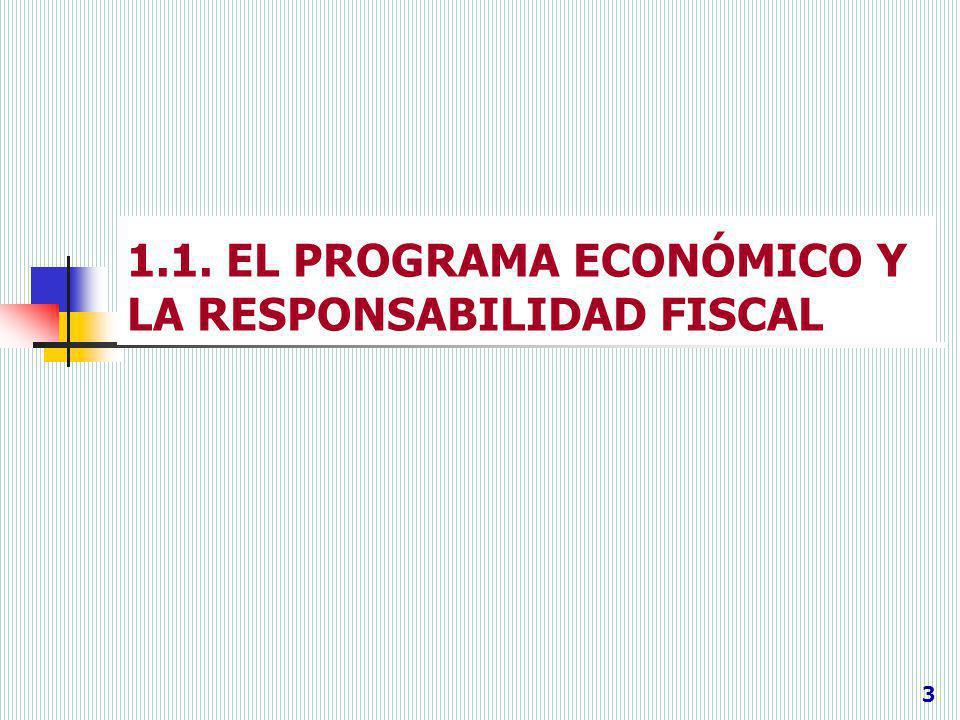 1.1. EL PROGRAMA ECONÓMICO Y LA RESPONSABILIDAD FISCAL
