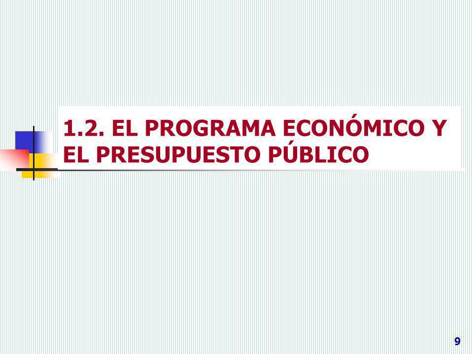 1.2. EL PROGRAMA ECONÓMICO Y EL PRESUPUESTO PÚBLICO