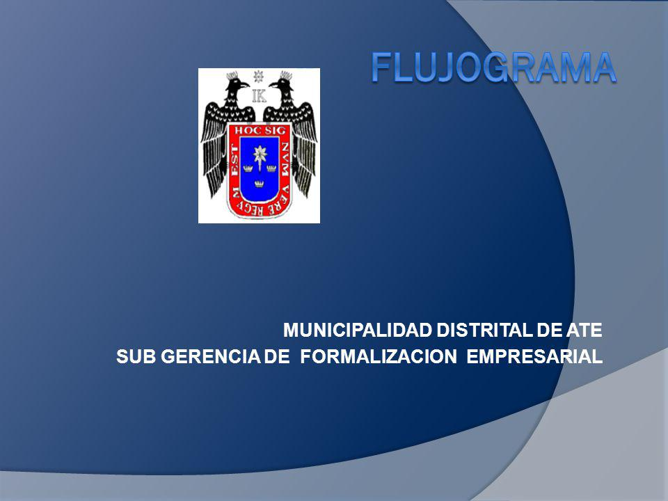 FLUJOGRAMA MUNICIPALIDAD DISTRITAL DE ATE