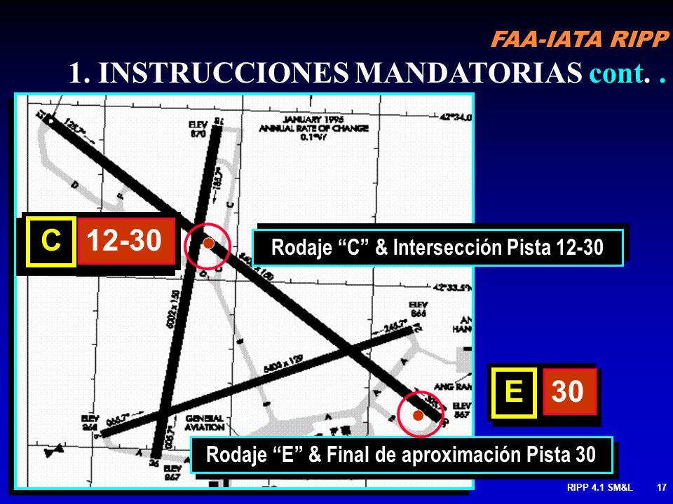 1. INSTRUCCIONES MANDATORIAS cont. .